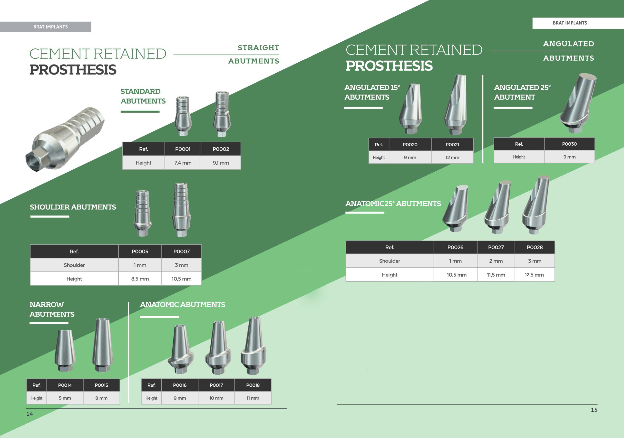 implants-fixation-ciment-brat-implants-dentaire
